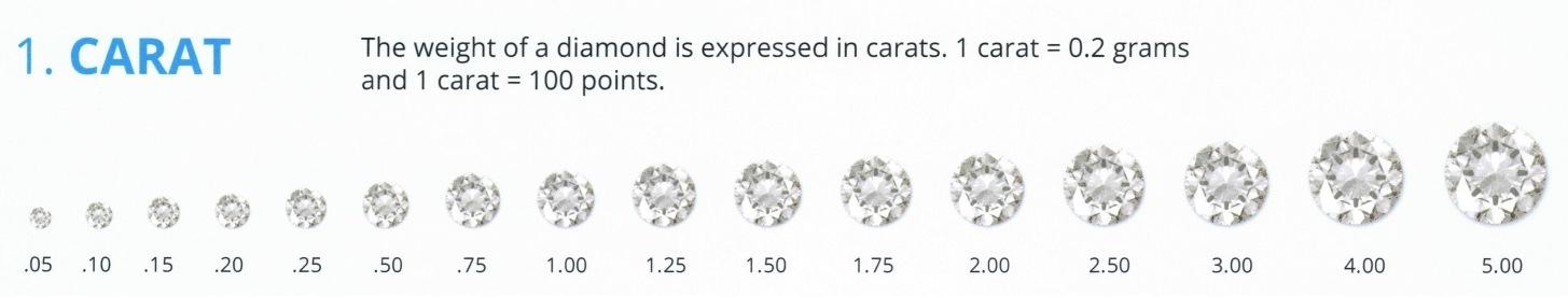 tout neuf 542b8 9dc97 Le Diamant - ARGAUR